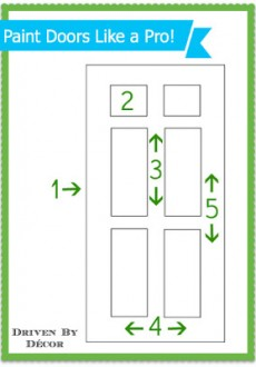 The Best Way to Paint an Interior Door: My Step by Step How-to!