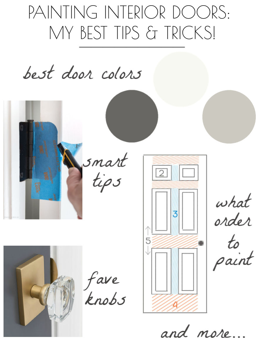 How to Paint a Door: My Best Tips for Painting Interior