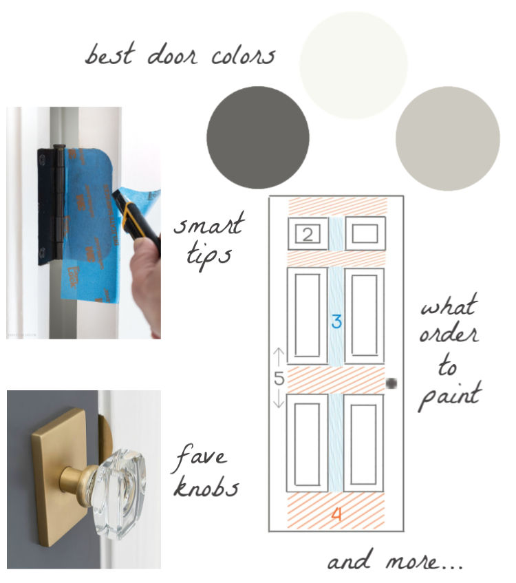 How to Paint a Door: My How-To for Painting Interior Doors!