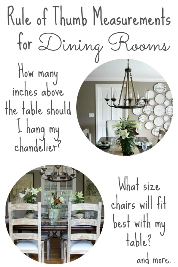 Decorating rules of thumb