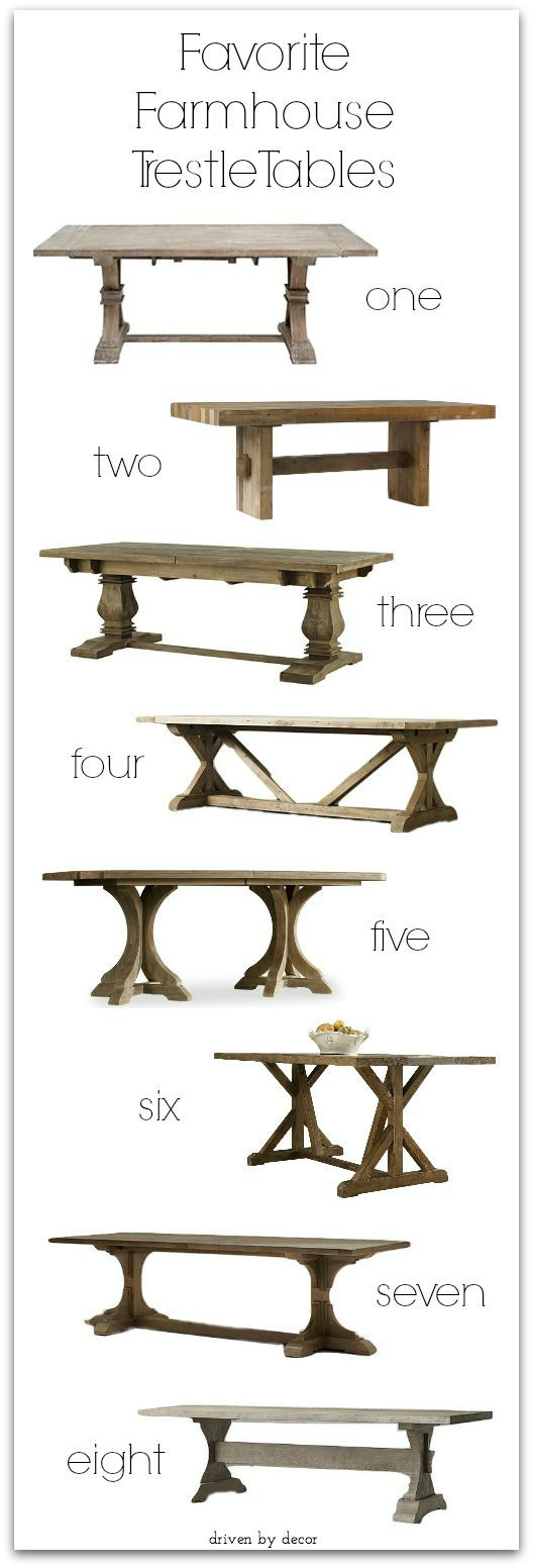 Favorite Farmhouse Trestle Tables amp Progress on Our  : Favorite Farmhouse Trestle and Pedestal Dining Tables1 from www.drivenbydecor.com size 528 x 1552 jpeg 76kB