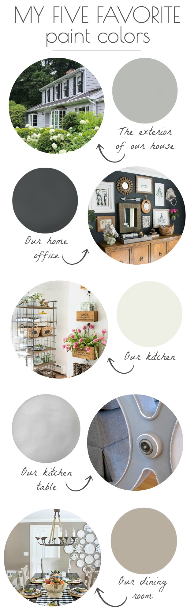 My all time favorite paint colors - click over to post to see what they are and how they look in my home!