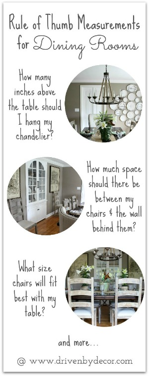 Rule of Thumb Measurements for Dining Rooms