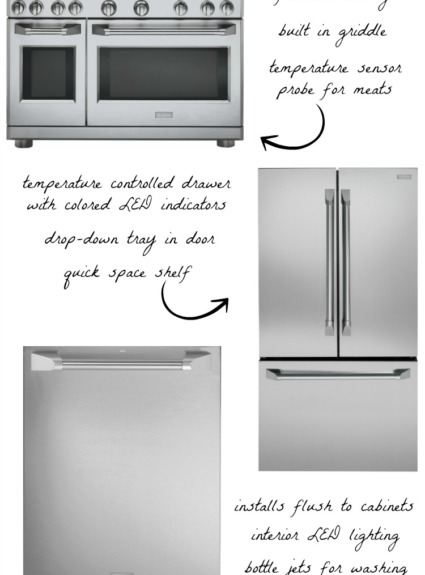 Choosing My Kitchen Appliances & Kicking Off Our Reno!