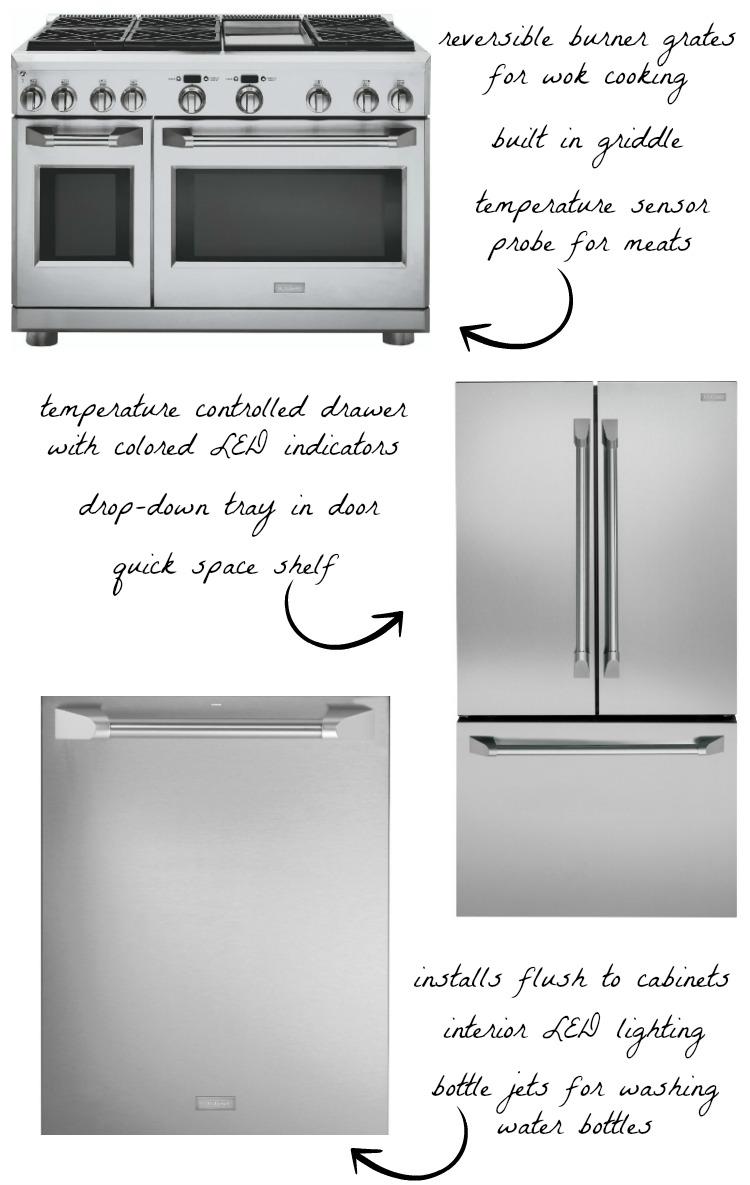 Choosing My Kitchen Appliances & Kicking Off Our Reno!