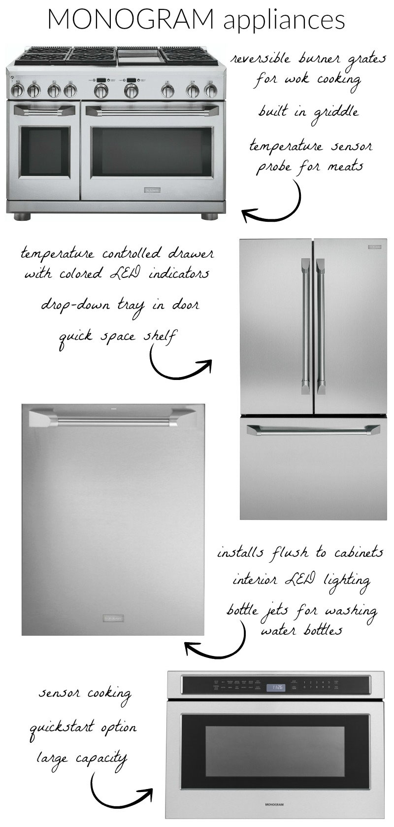 The best kitchen appliances! The perfect combination of beauty and functionality - love Monogram!
