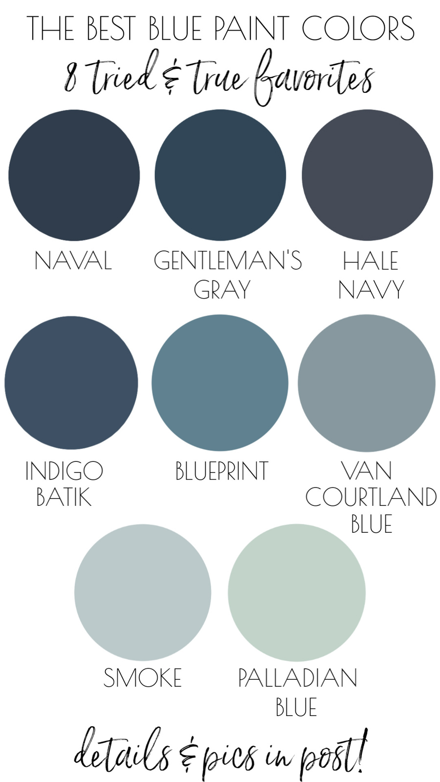 Awesome post on the best blue paint colors with real-life examples!