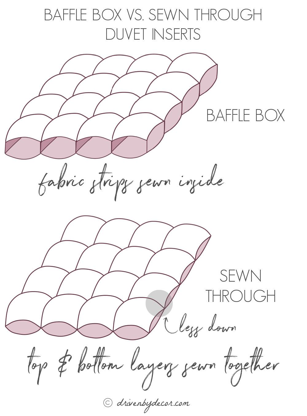 Baffle box vs sewn through duvet inserts - how to choose the best duvet insert!