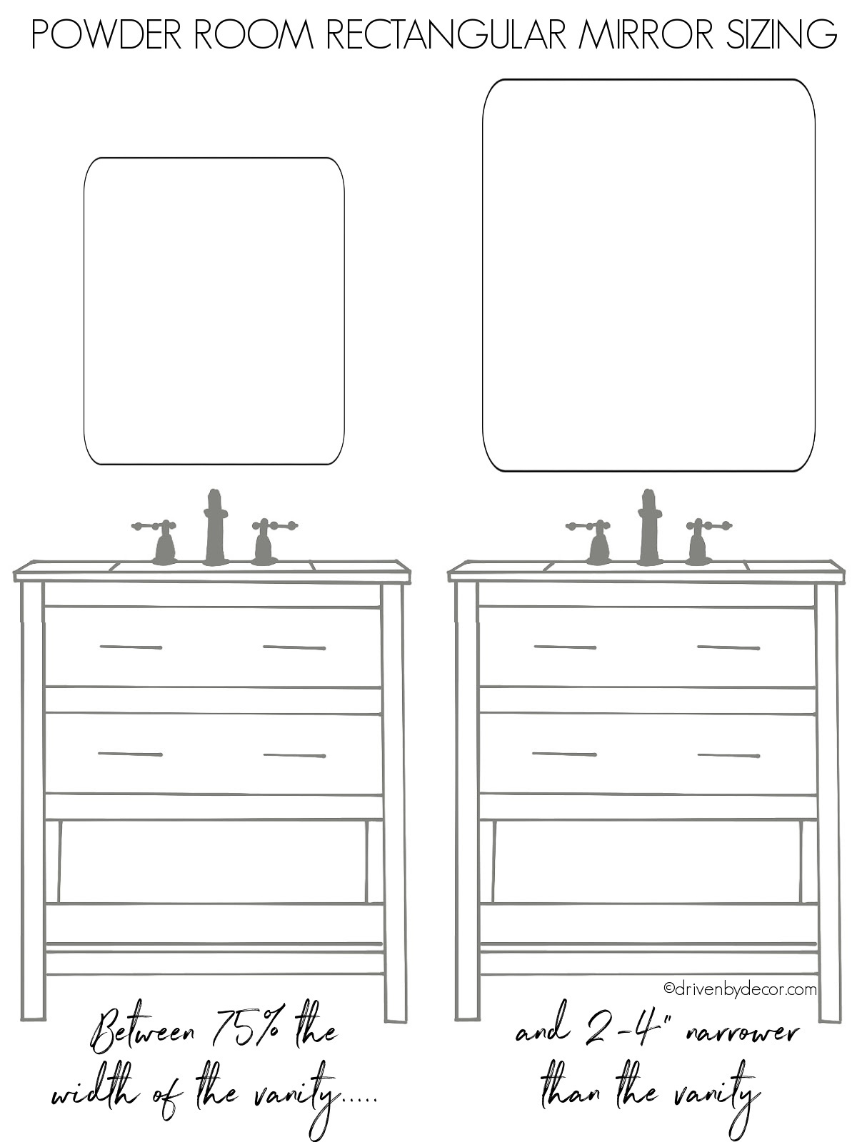 Tips for how big of a rectangular mirror to use over a powder room vanity